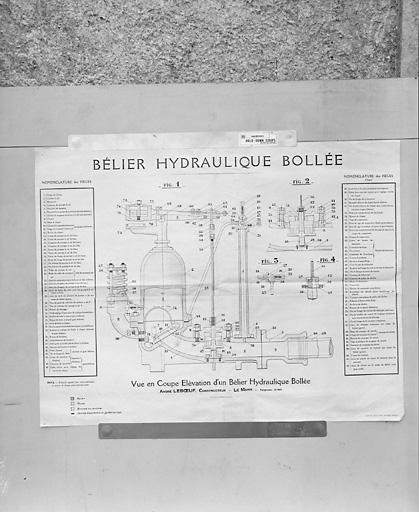 bélier hydraulique